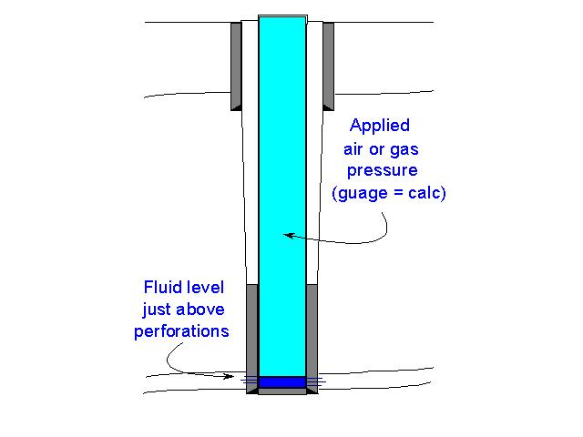 Mechanical integrity is demonstrated  by a stabilzed test pressure equal to  the calculated value