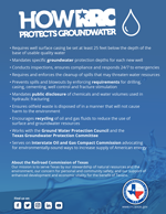 RRC protects groundwater image